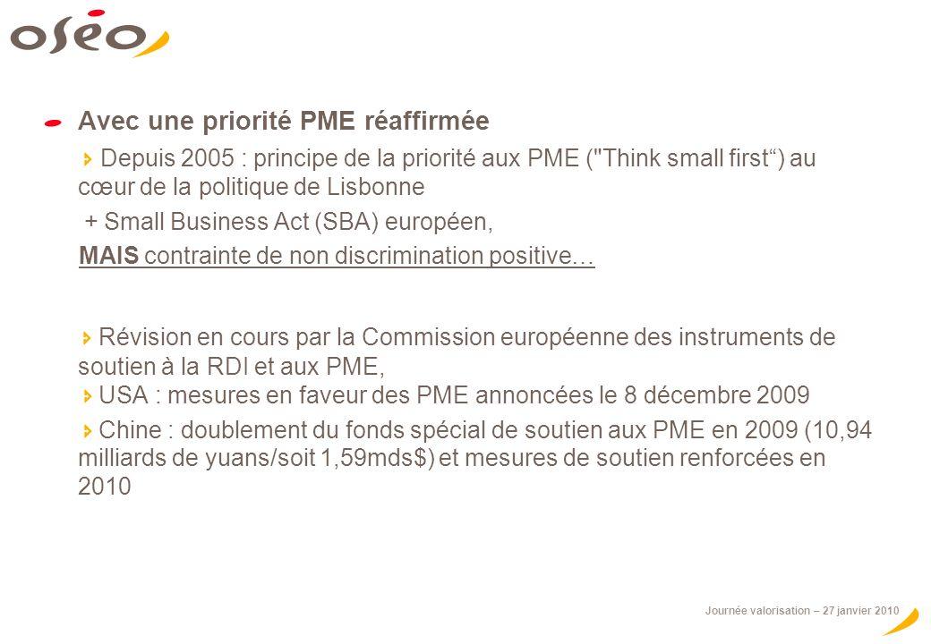 Journée valorisation – 27 janvier 2010 Avec une priorité PME réaffirmée Depuis 2005 : principe de la priorité aux PME ( Think small first) au cœur de la politique de Lisbonne + Small Business Act (SBA) européen, MAIS contrainte de non discrimination positive… Révision en cours par la Commission européenne des instruments de soutien à la RDI et aux PME, USA : mesures en faveur des PME annoncées le 8 décembre 2009 Chine : doublement du fonds spécial de soutien aux PME en 2009 (10,94 milliards de yuans/soit 1,59mds$) et mesures de soutien renforcées en 2010