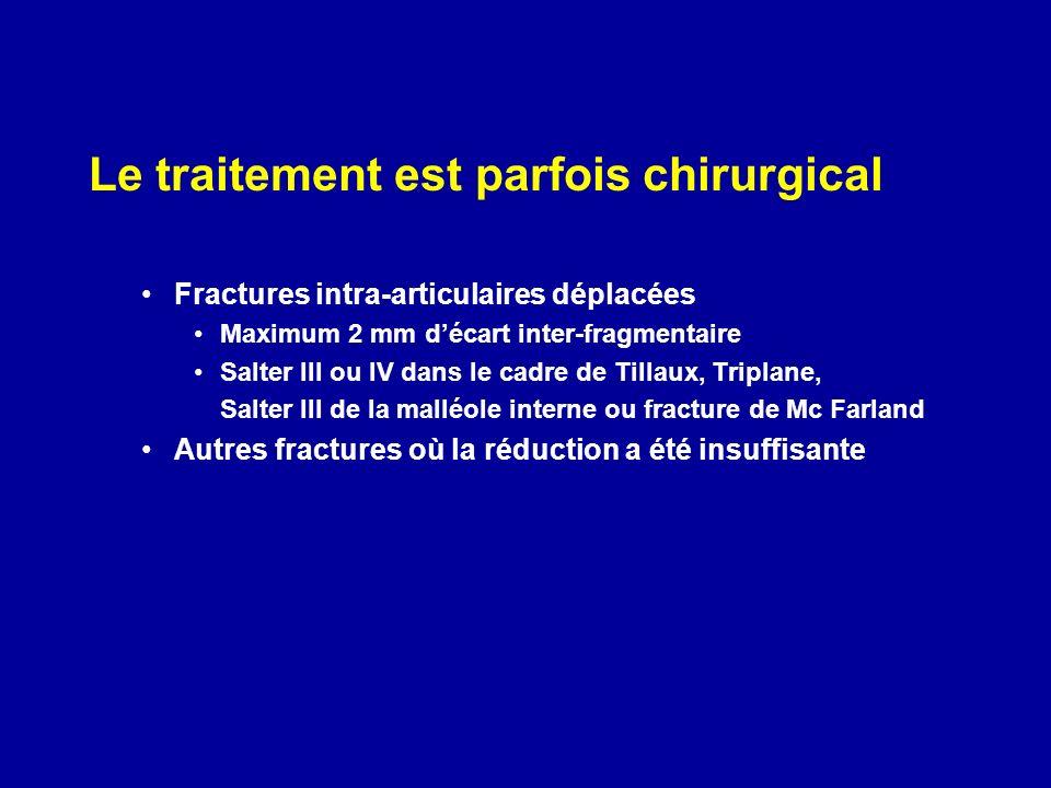 Le traitement est parfois chirurgical Fractures intra-articulaires déplacées Maximum 2 mm décart inter-fragmentaire Salter III ou IV dans le cadre de Tillaux, Triplane, Salter III de la malléole interne ou fracture de Mc Farland Autres fractures où la réduction a été insuffisante
