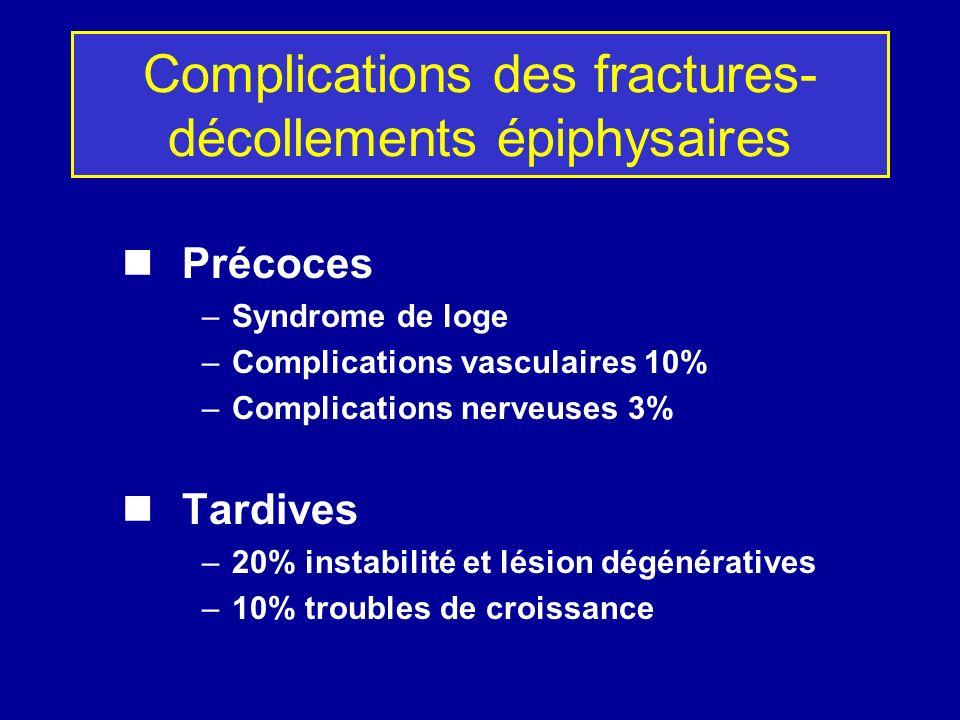 Complications des fractures- décollements épiphysaires Précoces –Syndrome de loge –Complications vasculaires 10% –Complications nerveuses 3% Tardives
