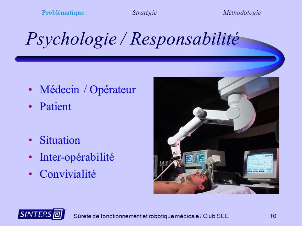 20/10/00Sûreté de fonctionnement et robotique médicale / Club SEE9 Contraintes de construction Solution technique complexe à assembler pour répondre a
