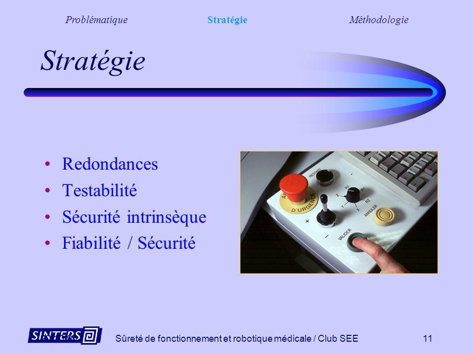 20/10/00Sûreté de fonctionnement et robotique médicale / Club SEE10 Psychologie / Responsabilité Médecin / Opérateur Patient Situation Inter-opérabili