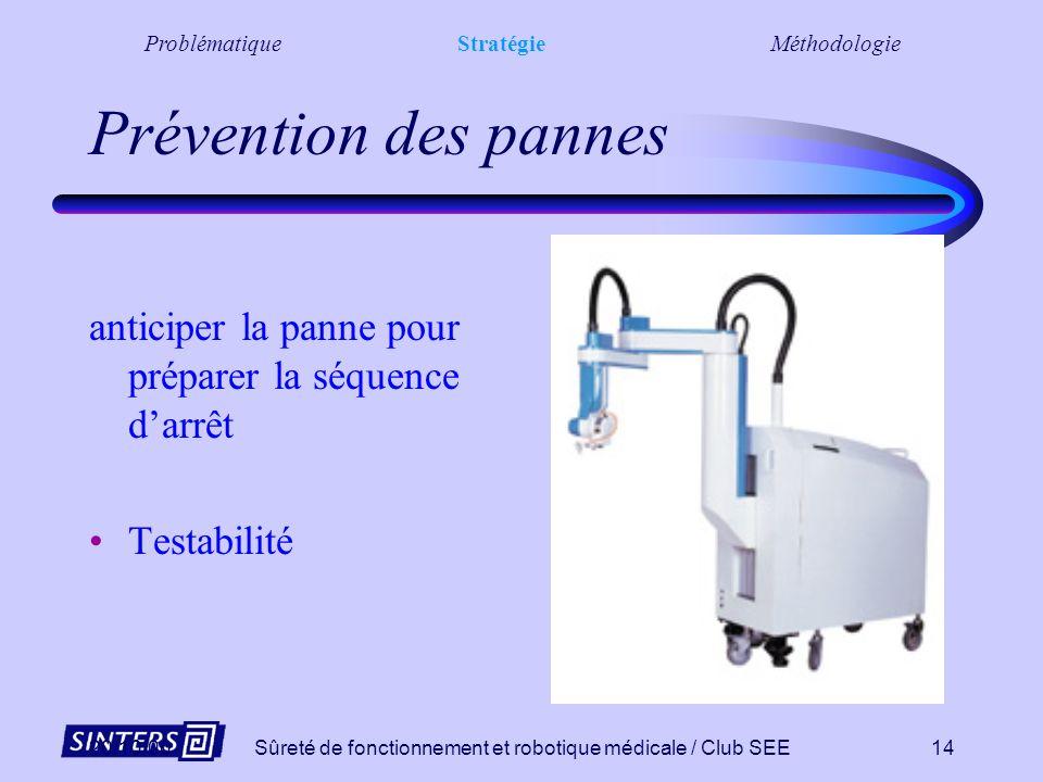 20/10/00Sûreté de fonctionnement et robotique médicale / Club SEE13 Limitations opérationnelles Volume de travail Vitesse dintervention Configurations