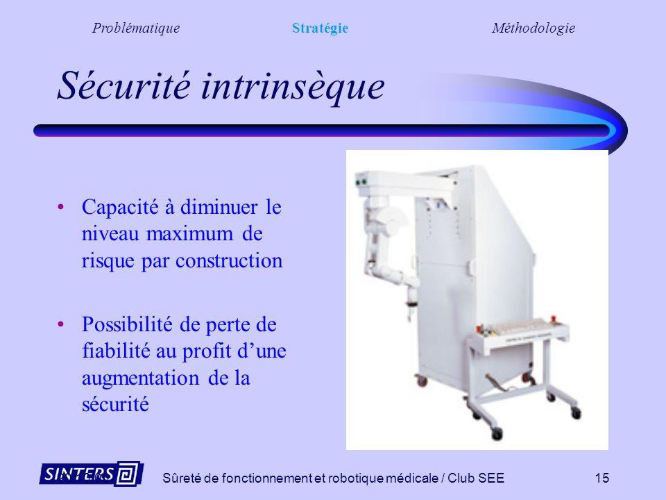 20/10/00Sûreté de fonctionnement et robotique médicale / Club SEE14 Prévention des pannes anticiper la panne pour préparer la séquence darrêt Testabil
