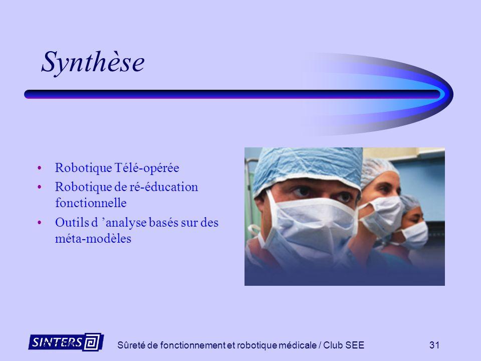 20/10/00Sûreté de fonctionnement et robotique médicale / Club SEE30 Synthèse Structures à réaliser fortement dépendantes du domaine applicatif Adéquat