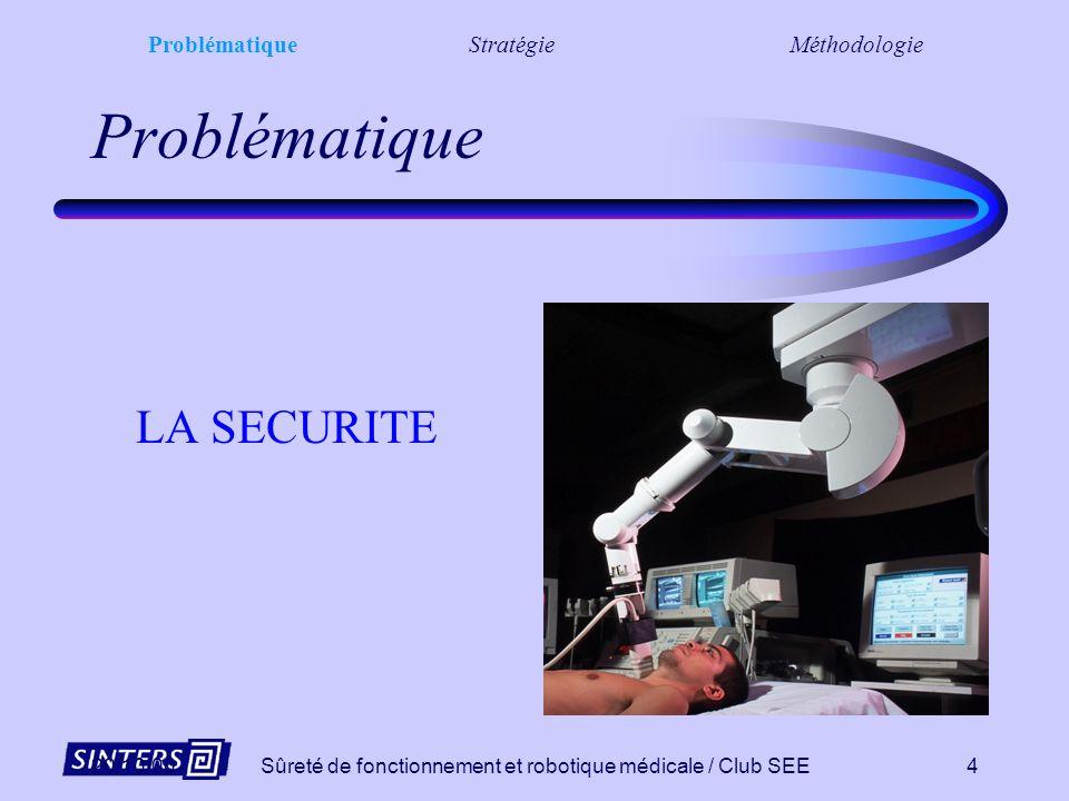 20/10/00Sûreté de fonctionnement et robotique médicale / Club SEE14 Prévention des pannes anticiper la panne pour préparer la séquence darrêt Testabilité ProblématiqueStratégieMéthodologie
