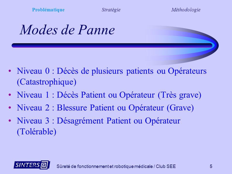 20/10/00Sûreté de fonctionnement et robotique médicale / Club SEE4 Problématique LA SECURITE ProblématiqueStratégieMéthodologie