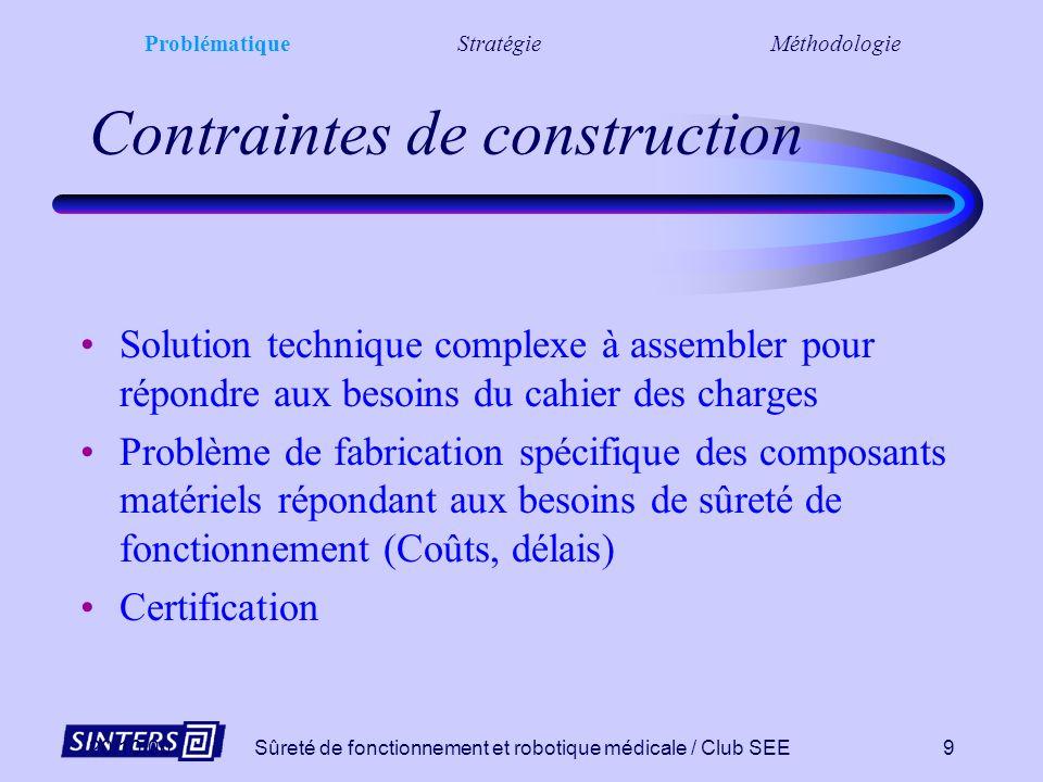 20/10/00Sûreté de fonctionnement et robotique médicale / Club SEE8 Nature des tâches Niveau de performances (tâches ciblées) Précision (espace de trav