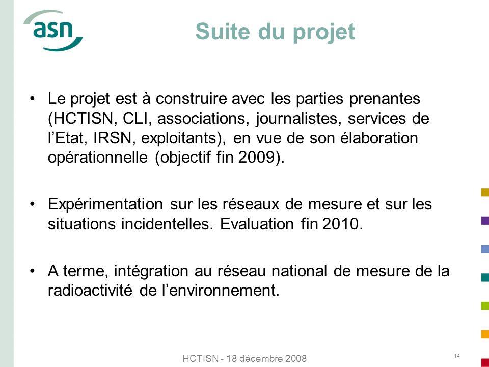 HCTISN - 18 décembre 2008 14 Suite du projet Le projet est à construire avec les parties prenantes (HCTISN, CLI, associations, journalistes, services