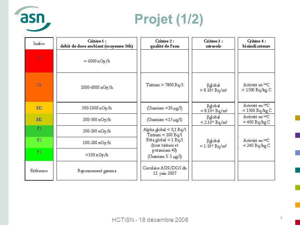 HCTISN - 18 décembre 2008 7 Projet (1/2) 7