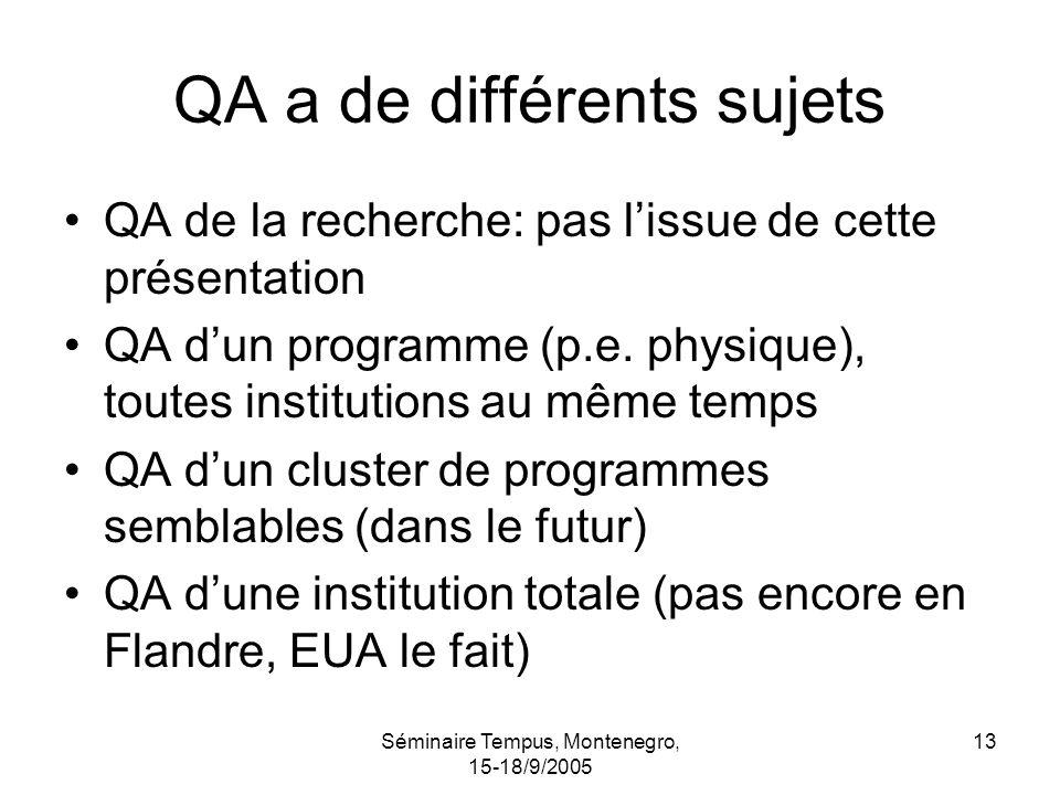 Séminaire Tempus, Montenegro, 15-18/9/2005 13 QA a de différents sujets QA de la recherche: pas lissue de cette présentation QA dun programme (p.e.