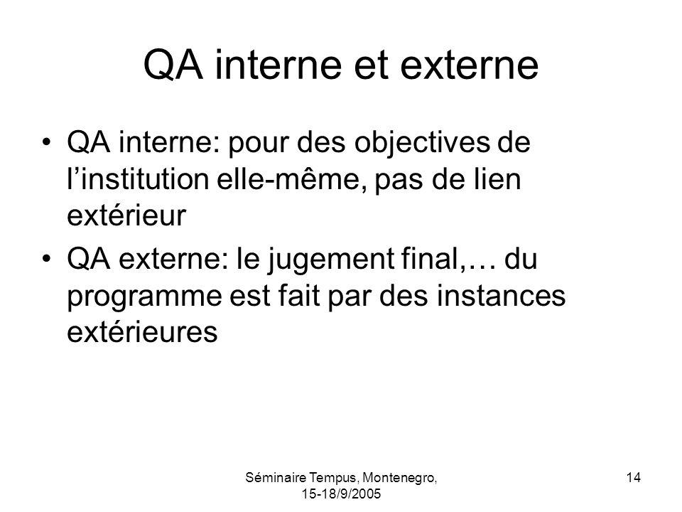 Séminaire Tempus, Montenegro, 15-18/9/2005 14 QA interne et externe QA interne: pour des objectives de linstitution elle-même, pas de lien extérieur QA externe: le jugement final,… du programme est fait par des instances extérieures