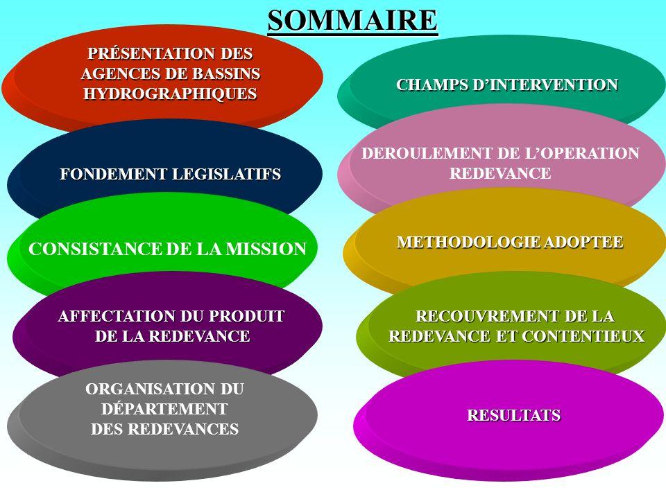 SOMMAIRE PRÉSENTATION DES AGENCES DE BASSINS HYDROGRAPHIQUES FONDEMENT LEGISLATIFS CONSISTANCE DE LA MISSION AFFECTATION DU PRODUIT DE LA REDEVANCE ORGANISATION DU DÉPARTEMENT DES REDEVANCES CHAMPS DINTERVENTION DEROULEMENT DE LOPERATION REDEVANCE METHODOLOGIE ADOPTEE RECOUVREMENT DE LA REDEVANCE ET CONTENTIEUX RESULTATS