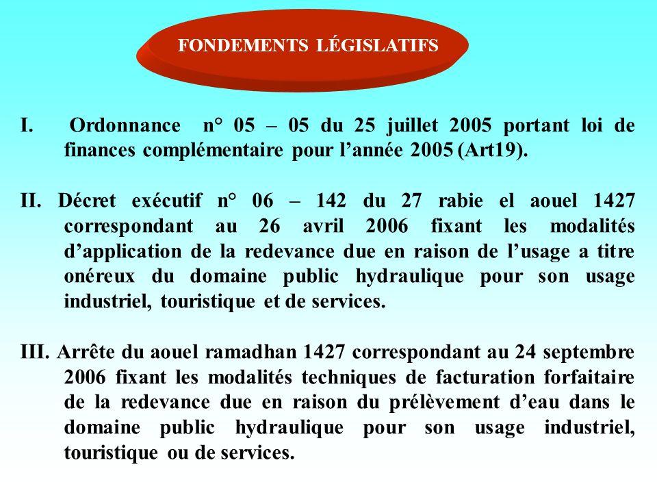 FONDEMENTS LÉGISLATIFS I. Ordonnance n° 05 – 05 du 25 juillet 2005 portant loi de finances complémentaire pour lannée 2005 (Art19). II. Décret exécuti