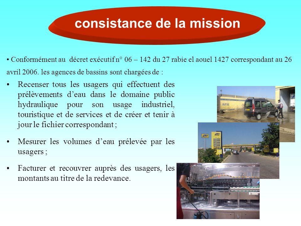 consistance de la mission Conformément au décret exécutif n° 06 – 142 du 27 rabie el aouel 1427 correspondant au 26 avril 2006. les agences de bassins