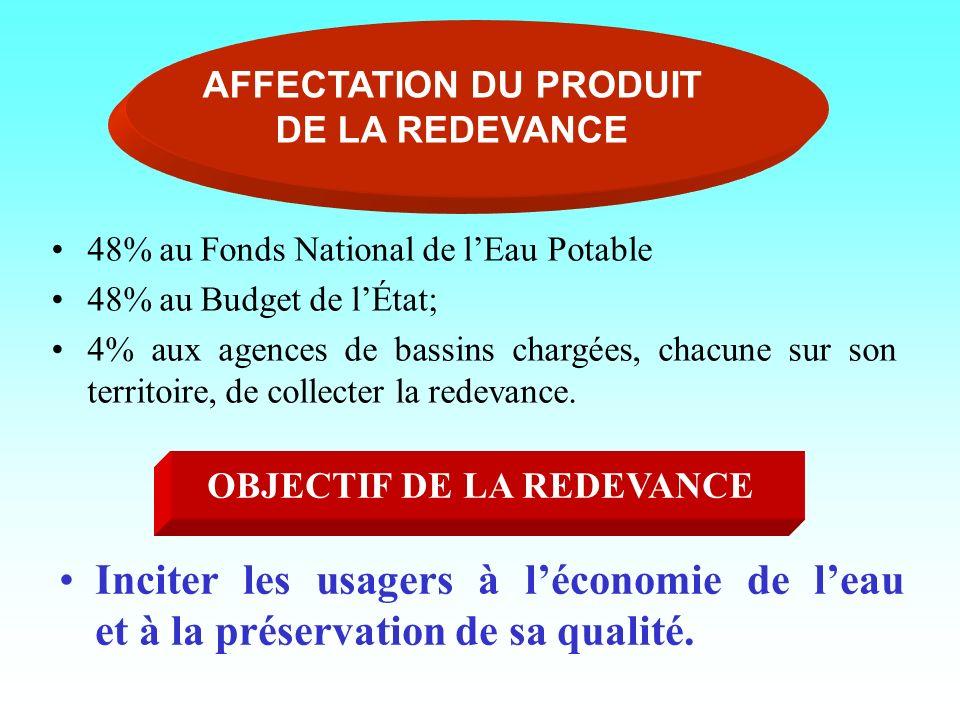 AFFECTATION DU PRODUIT DE LA REDEVANCE 48% au Fonds National de lEau Potable 48% au Budget de lÉtat; 4% aux agences de bassins chargées, chacune sur son territoire, de collecter la redevance.