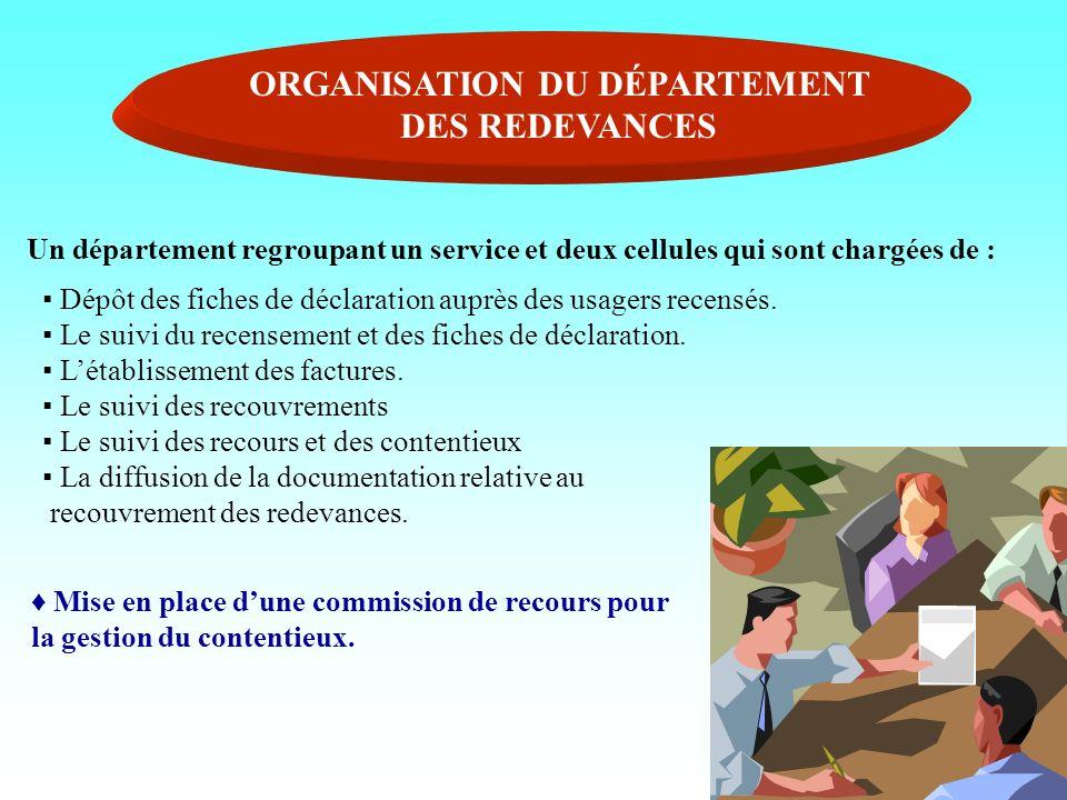 ORGANISATION DU DÉPARTEMENT DES REDEVANCES Un département regroupant un service et deux cellules qui sont chargées de : Dépôt des fiches de déclaration auprès des usagers recensés.