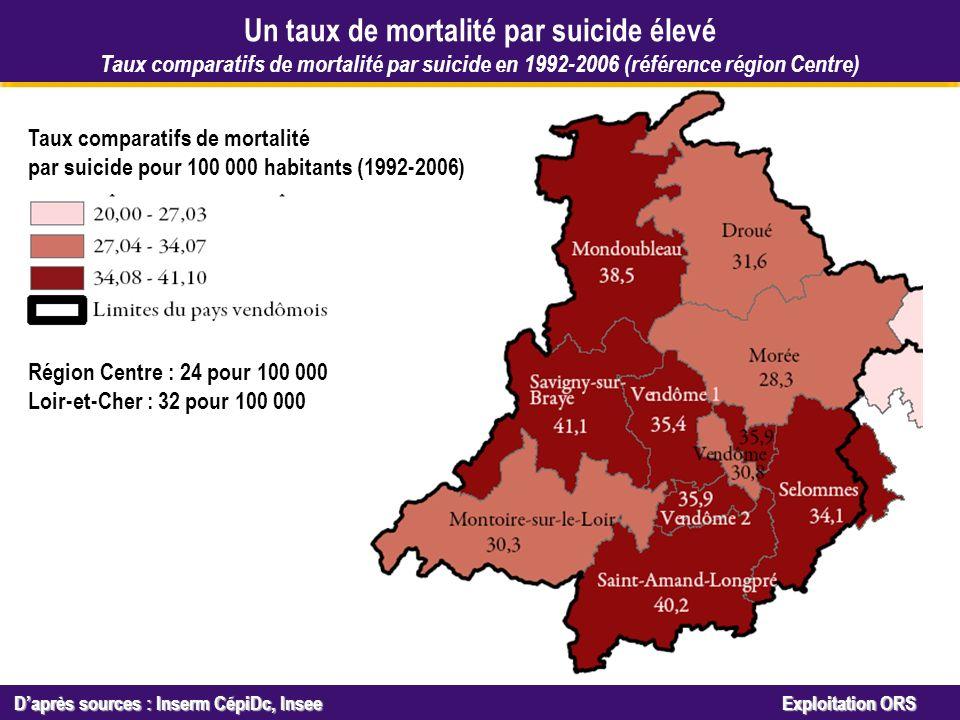 Octobre 2005 Daprès sources : Inserm CépiDc, Insee Exploitation ORS Un taux de mortalité par suicide élevé Taux comparatifs de mortalité par suicide en 1992-2006 (référence région Centre) Taux comparatifs de mortalité par suicide pour 100 000 habitants (1992-2006) Région Centre : 24 pour 100 000 Loir-et-Cher : 32 pour 100 000