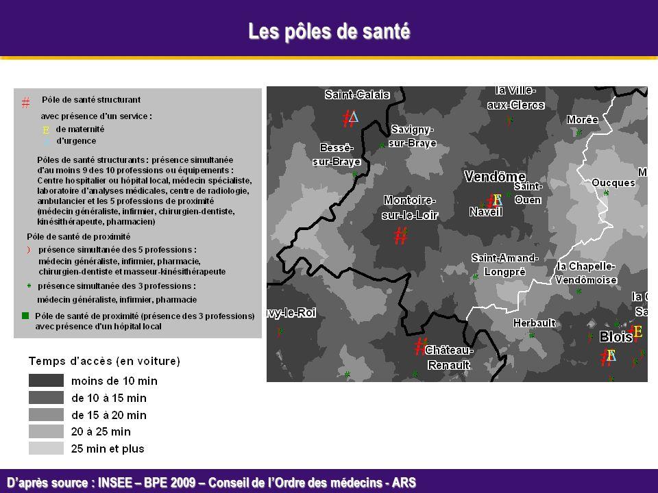 Octobre 2005 Daprès source : INSEE – BPE 2009 – Conseil de lOrdre des médecins - ARS Les pôles de santé