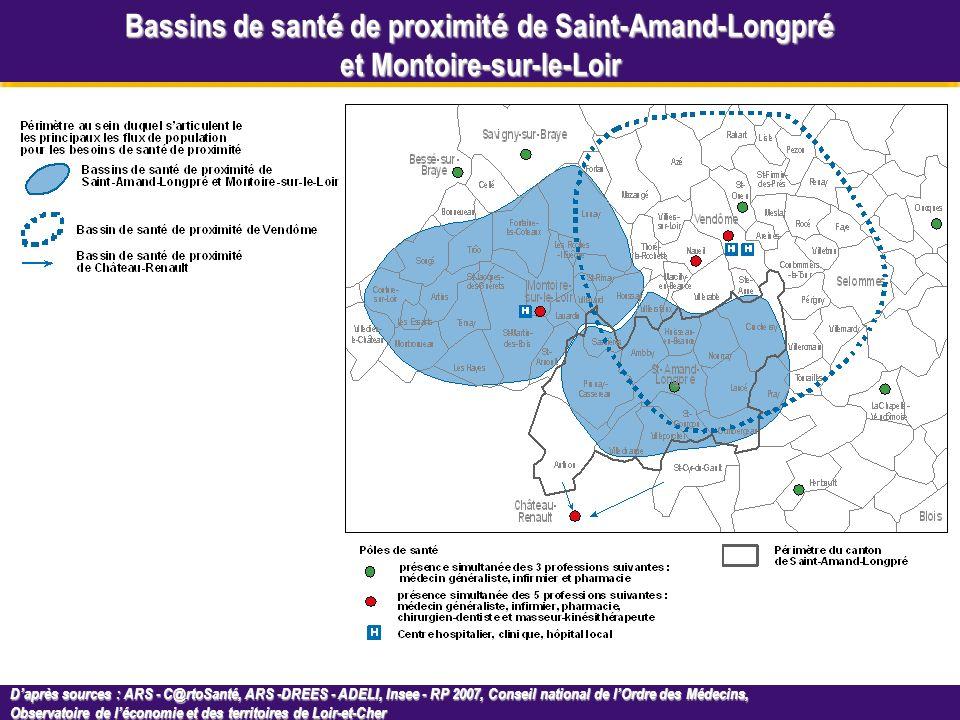 Octobre 2005 Bassins de sant é de proximit é de Saint-Amand-Longpr é et Montoire-sur-le-Loir Daprès sources : ARS - C@rtoSanté, ARS -DREES - ADELI, Insee - RP 2007, Conseil national de lOrdre des Médecins, Observatoire de léconomie et des territoires de Loir-et-Cher