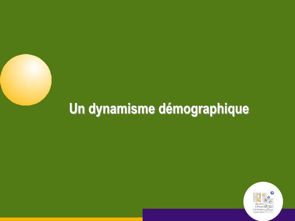 Octobre 2005 15 septembre 2005 Un dynamisme démographique