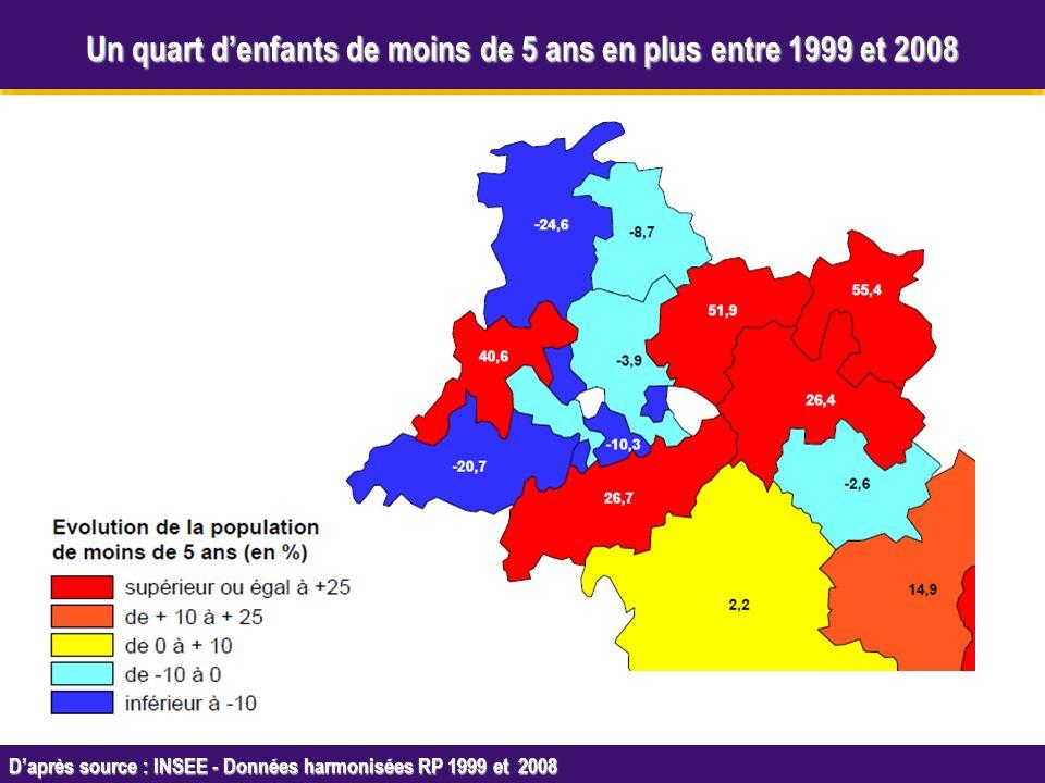 Octobre 2005 Daprès source : INSEE - Données harmonisées RP 1999 et 2008 Un quart denfants de moins de 5 ans en plus entre 1999 et 2008