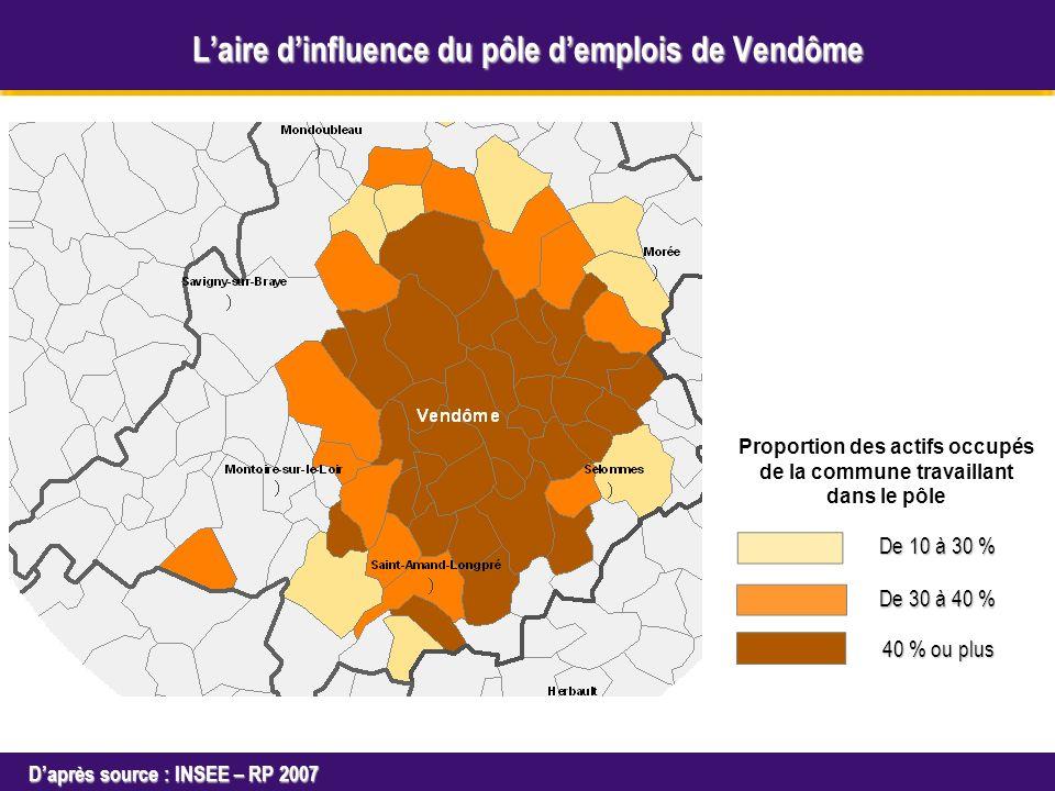 Octobre 2005 Daprès source : INSEE – RP 2007 De 10 à 30 % De 30 à 40 % Proportion des actifs occupés de la commune travaillant dans le pôle 40 % ou plus Laire dinfluence du pôle demplois de Vendôme