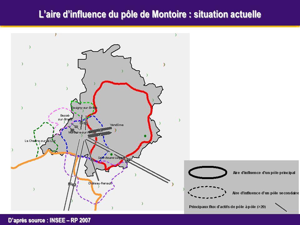 Octobre 2005 Daprès source : INSEE – RP 2007 Aire dinfluence de Tours Laire dinfluence du pôle de Montoire : situation actuelle