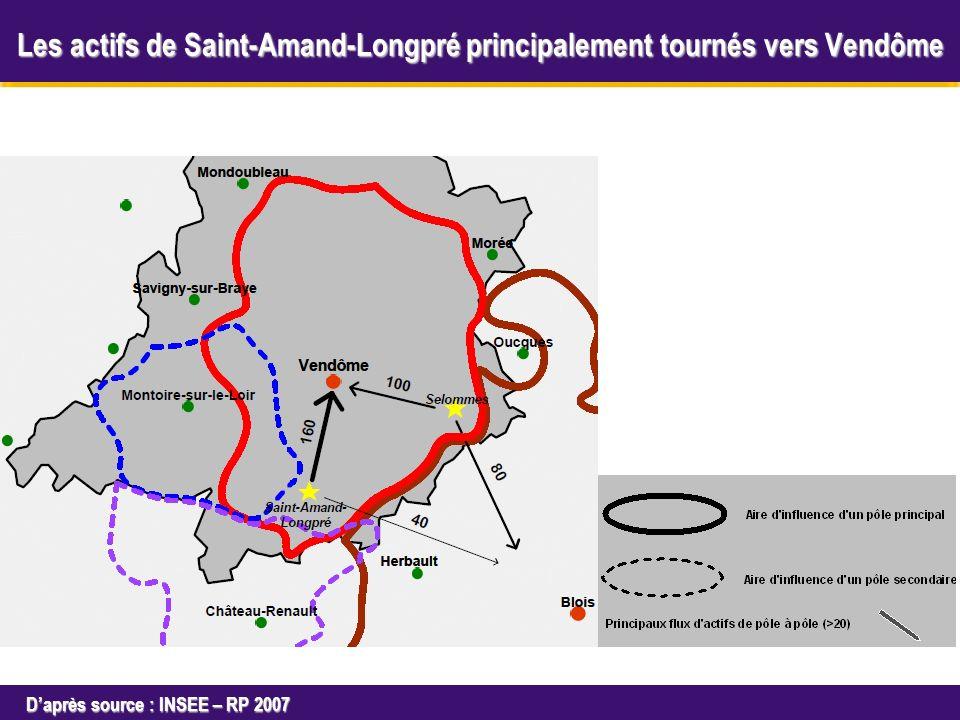 Octobre 2005 Daprès source : INSEE – RP 2007 Les actifs de Saint-Amand-Longpré principalement tournés vers Vendôme