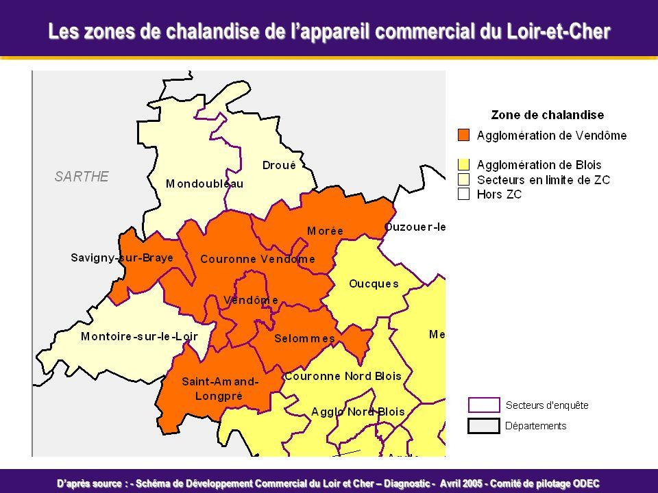 Octobre 2005 Daprès source : - Schéma de Développement Commercial du Loir et Cher – Diagnostic - Avril 2005 - Comité de pilotage ODEC Les zones de chalandise de lappareil commercial du Loir-et-Cher