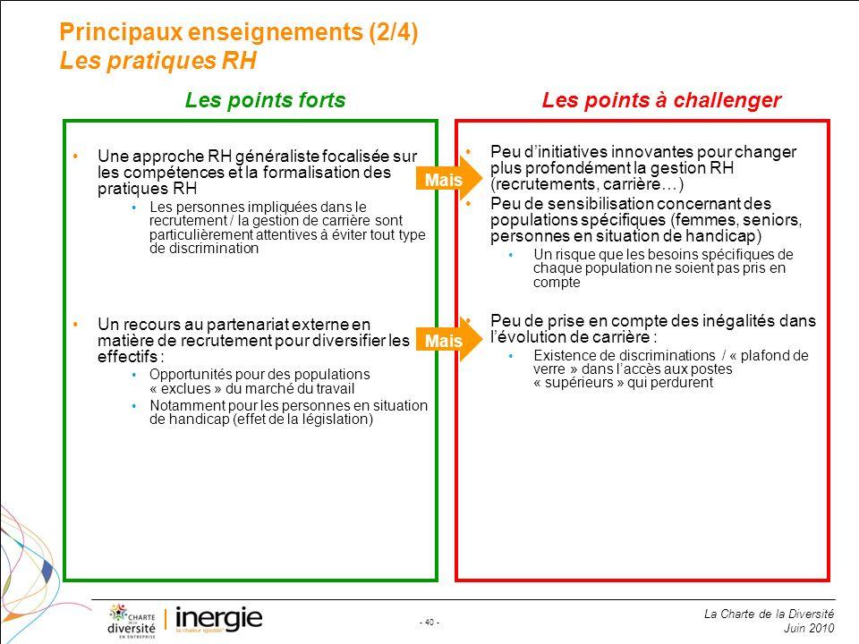 La Charte de la Diversité Juin 2010 - 40 - Peu dinitiatives innovantes pour changer plus profondément la gestion RH (recrutements, carrière…) Peu de s