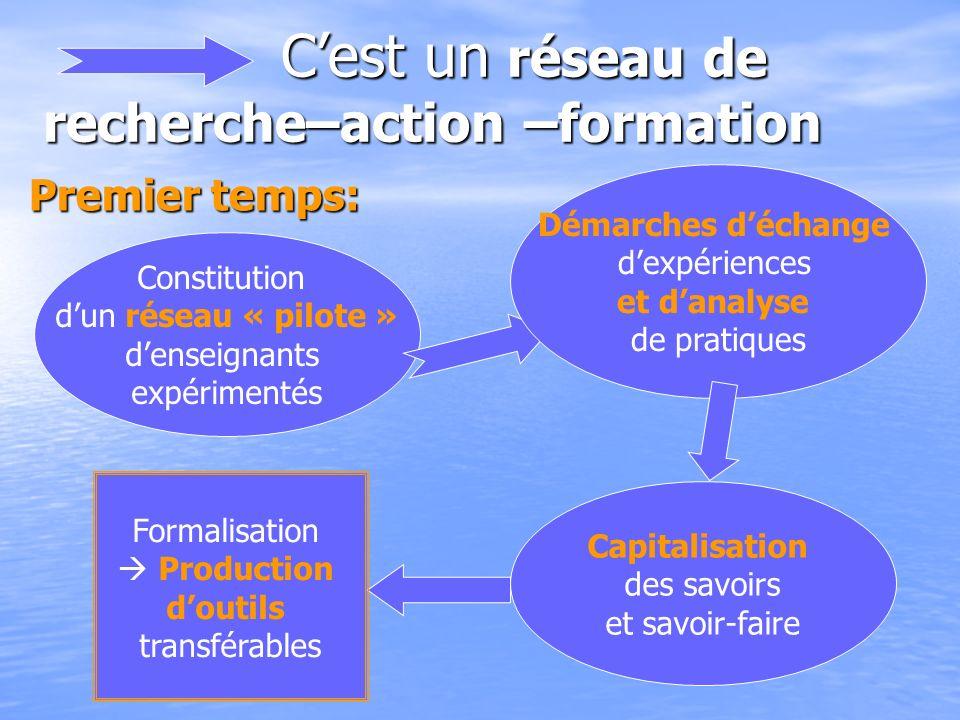 Cest un réseau de recherche–action –formation Cest un réseau de recherche–action –formation Premier temps: Constitution dun réseau « pilote » denseign