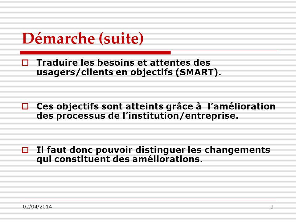 02/04/20143 Démarche (suite) Traduire les besoins et attentes des usagers/clients en objectifs (SMART). Ces objectifs sont atteints grâce à laméliorat