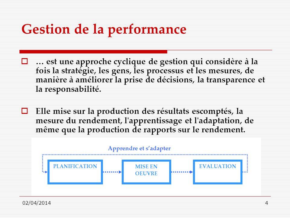 02/04/20144 Gestion de la performance … est une approche cyclique de gestion qui considère à la fois la stratégie, les gens, les processus et les mesu
