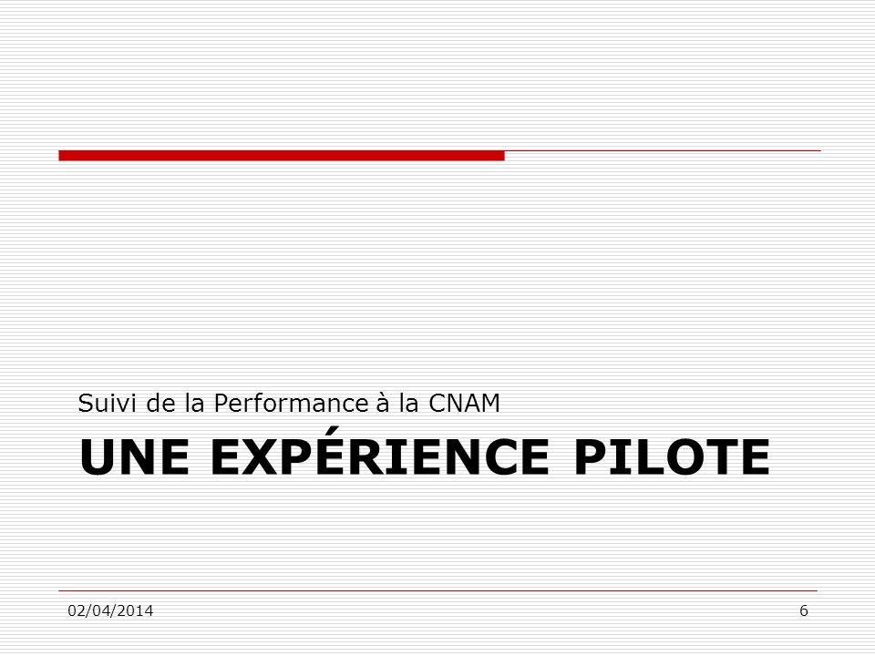 UNE EXPÉRIENCE PILOTE Suivi de la Performance à la CNAM 02/04/20146