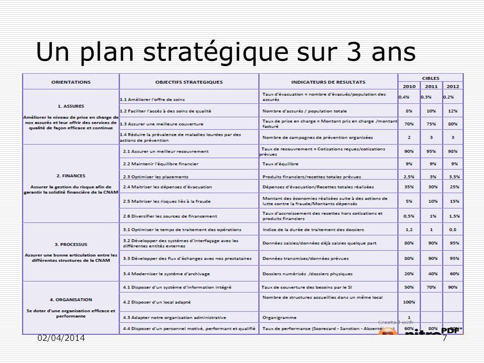 Un plan stratégique sur 3 ans 02/04/20147