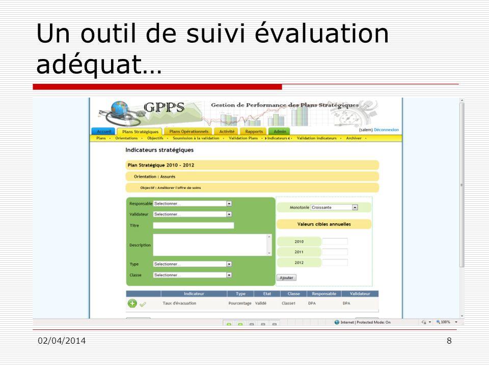 Un outil de suivi évaluation adéquat… 02/04/20148