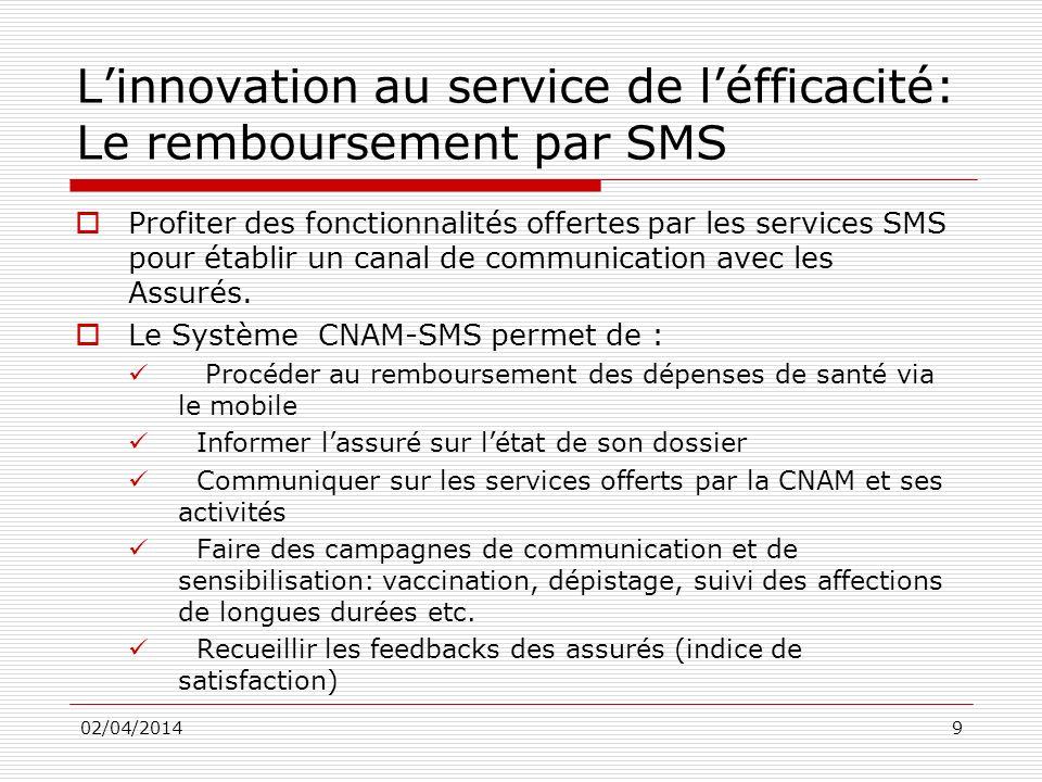 La Chaîne de Résultats INTRANTSACTIVITES EXTRANTS RESULTATS INTERMEDIA I RES RESULTATS FINAUX Budget du Programme Personnel (CNAM et Mauripost) Locaux Infrastructures Télécoms et informat.