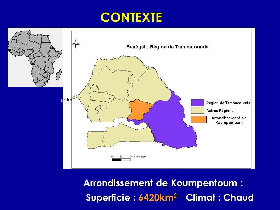 CONTEXTE Arrondissement de Koumpentoum Arrondissement de Koumpentoum : Superficie : 6420km 2 Climat : Chaud Superficie : 6420km 2 Climat : Chaud Dakar