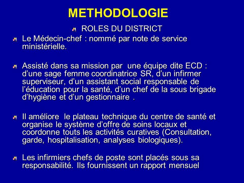 METHODOLOGIE ROLES DU DISTRICT Le Médecin-chef : nommé par note de service ministérielle.