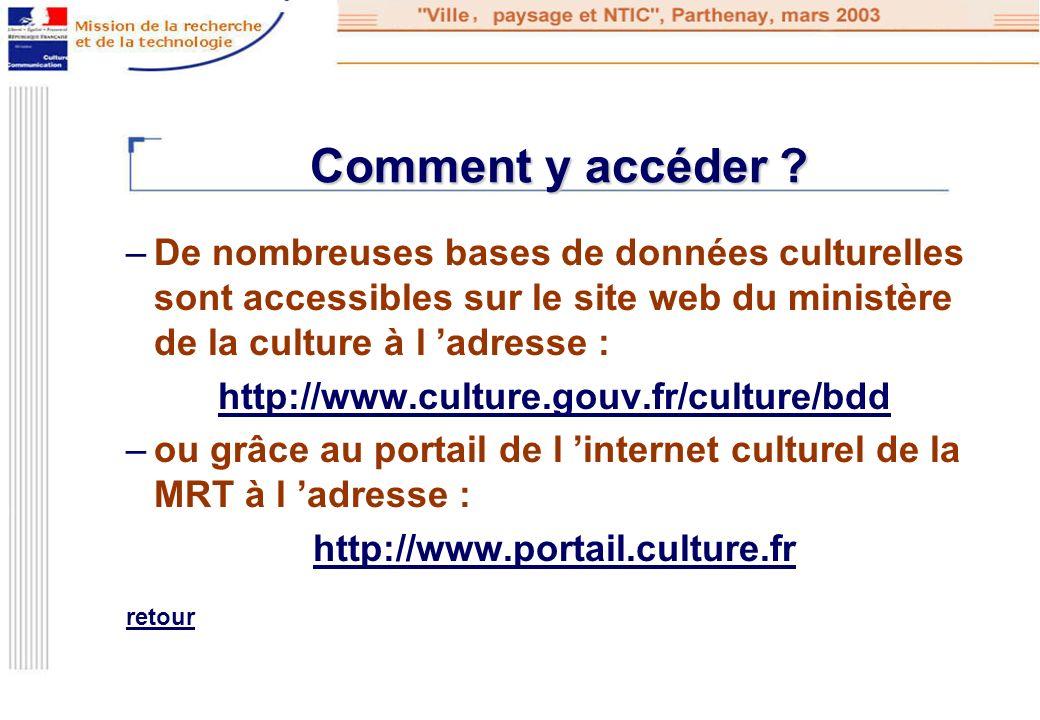Comment y accéder ? –De nombreuses bases de données culturelles sont accessibles sur le site web du ministère de la culture à l adresse : http://www.c
