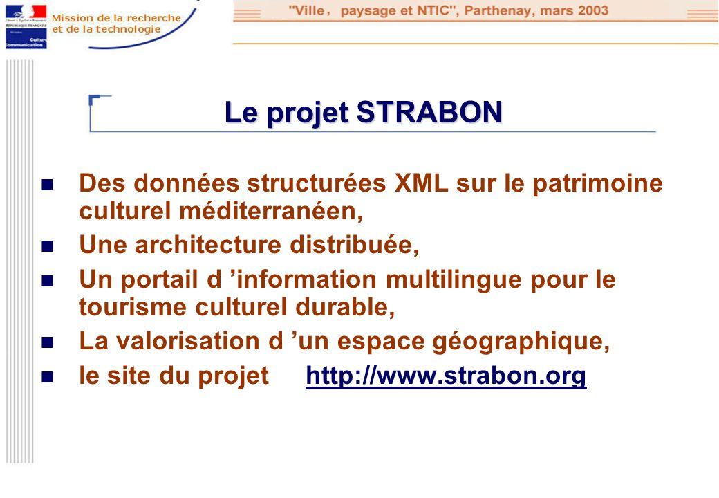Le projet STRABON Le projet STRABON Des données structurées XML sur le patrimoine culturel méditerranéen, Une architecture distribuée, Un portail d in