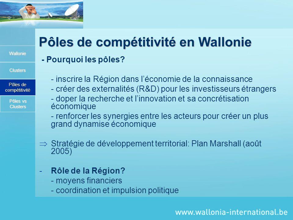 Pôles de compétitivité en Wallonie Wallonie Clusters Pôles de compétitivité - Pourquoi les pôles? - inscrire la Région dans léconomie de la connaissan