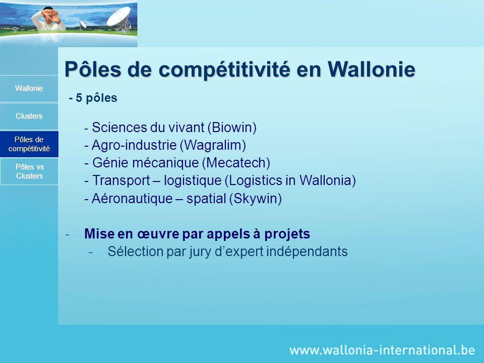 Pôles de compétitivité en Wallonie Wallonie Clusters Pôles de compétitivité - 5 pôles - Sciences du vivant (Biowin) - Agro-industrie (Wagralim) - Génie mécanique (Mecatech) - Transport – logistique (Logistics in Wallonia) - Aéronautique – spatial (Skywin) -Mise en œuvre par appels à projets - Sélection par jury dexpert indépendants Pôles vs Clusters Pôles vs Clusters