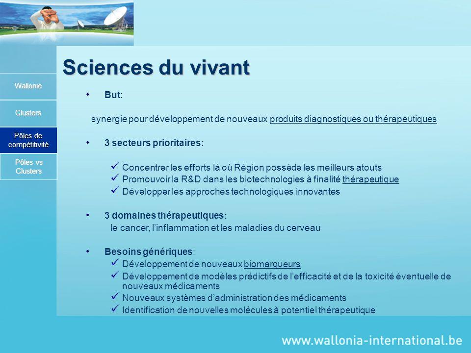 Sciences du vivant Wallonie Clusters Pôles de compétitivité But: synergie pour développement de nouveaux produits diagnostiques ou thérapeutiques 3 se