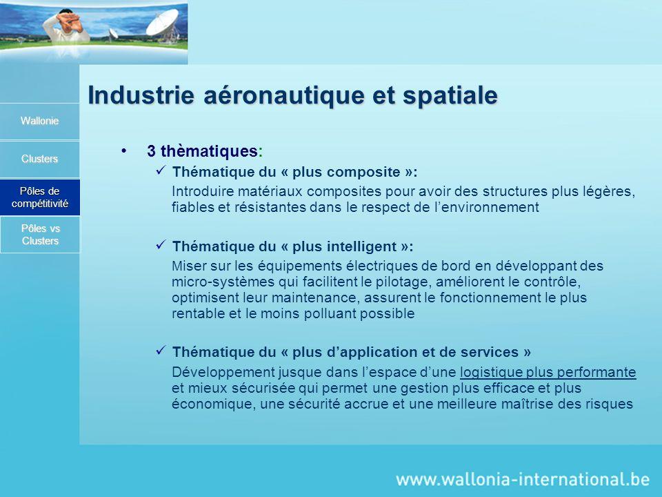 Industrie aéronautique et spatiale Wallonie Clusters Pôles de compétitivité 3 thèmatiques: Thématique du « plus composite »: Introduire matériaux comp
