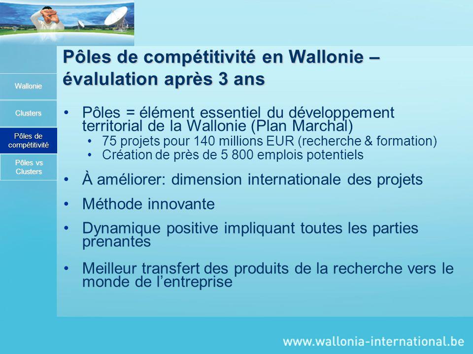 Pôles de compétitivité en Wallonie – évalulation après 3 ans Wallonie Clusters Pôles de compétitivité Pôles = élément essentiel du développement terri