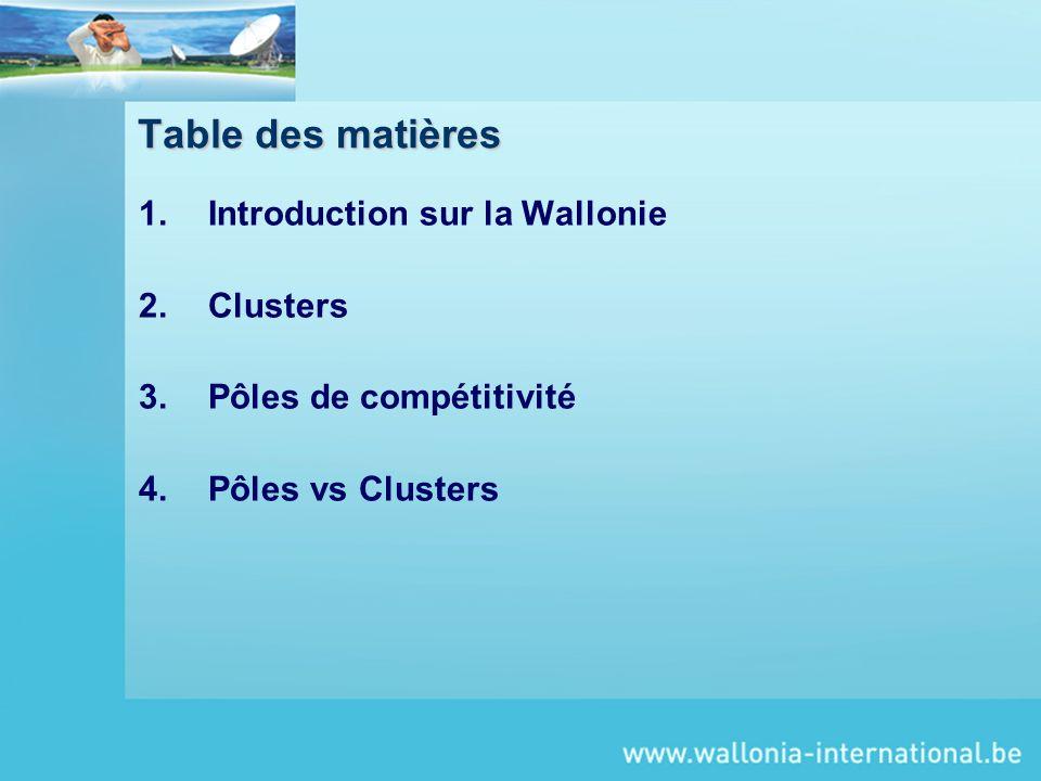 1.Introduction sur la Wallonie 2.Clusters 3.Pôles de compétitivité 4.Pôles vs Clusters Table des matières