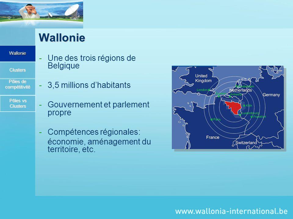 Wallonie -Une des trois régions de Belgique -3,5 millions dhabitants -Gouvernement et parlement propre -Compétences régionales: économie, aménagement du territoire, etc.