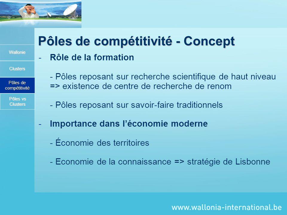 Pôles de compétitivité - Concept Wallonie Clusters Pôles de compétitivité -Rôle de la formation - Pôles reposant sur recherche scientifique de haut niveau => existence de centre de recherche de renom - Pôles reposant sur savoir-faire traditionnels -Importance dans léconomie moderne - Économie des territoires - Economie de la connaissance => stratégie de Lisbonne Pôles vs Clusters Pôles vs Clusters