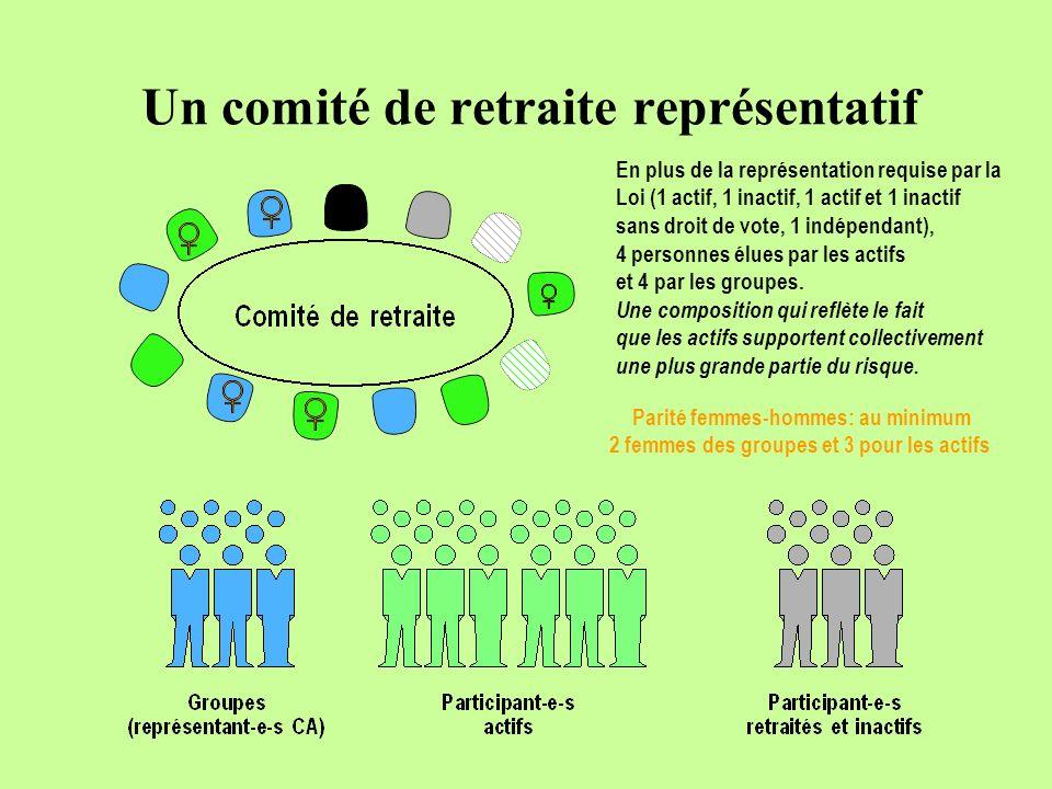 Un comité de retraite représentatif En plus de la représentation requise par la Loi (1 actif, 1 inactif, 1 actif et 1 inactif sans droit de vote, 1 indépendant), 4 personnes élues par les actifs et 4 par les groupes.